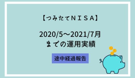 【つみたてNISA】途中経過・2021/7月(開始~14ヵ月後)の運用実績